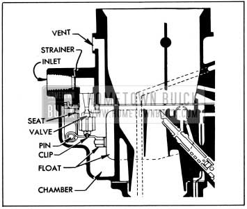 1954 Buick Float System-Stromberg AAVB Carburetor