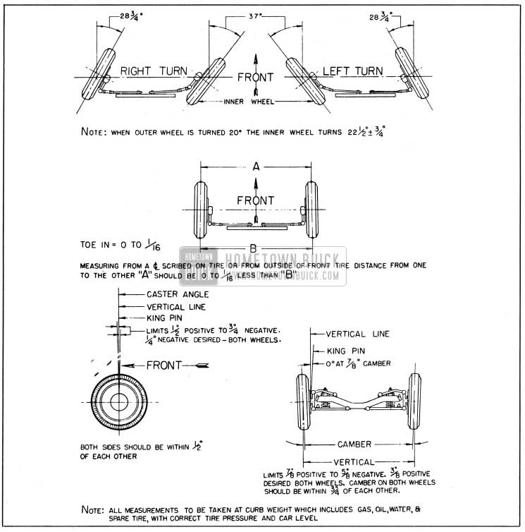 1954 Buick Front Wheel Alignment Specification Chart