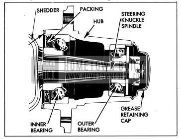 1954 Buick Front Wheel Hub and Bearings