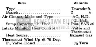 1954 Buick Fuel and Exhaust Systems Specification