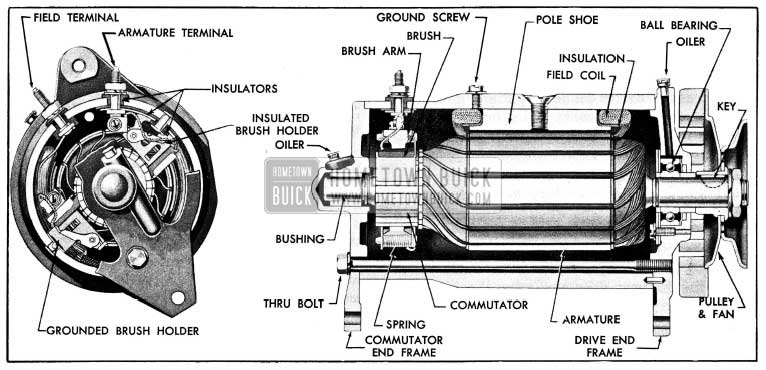 1954 Buick Generator, Sectional View