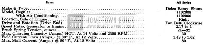 1954 Buick Generator Specifications