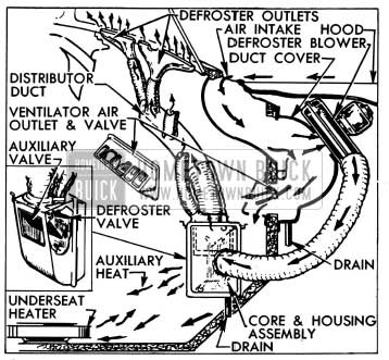 1954 Buick Heater, Defroster, and Ventilator Installation