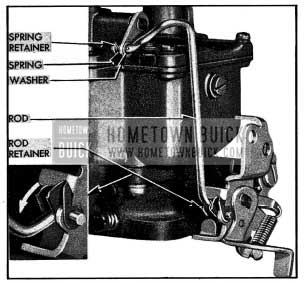 1954 Buick Installation of Throttle Connector Rod