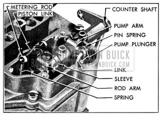 1954 Buick Metering Rod and Pump Operating Parts