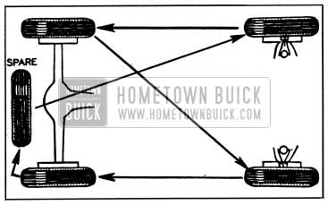 1954 Buick Method of Interchanging Tires