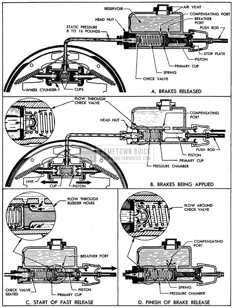 1950 dodge starter wiring diagram