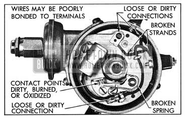 1954 Buick Points of Resistance in Primary Circuit of Distributor