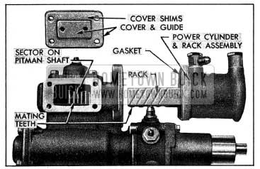 1954 Buick Position of Rack and Sector for Installation of Power Cylinder