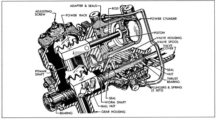 1954 Buick Power Steering Gear Assembly