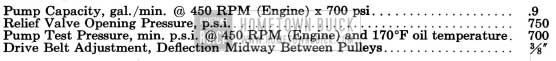 1954 Buick Power Steering Pump Specifications