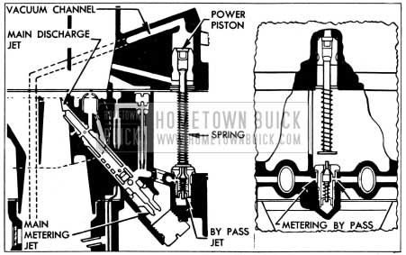 1954 Buick Power System-Stromberg AAVB Carburetor