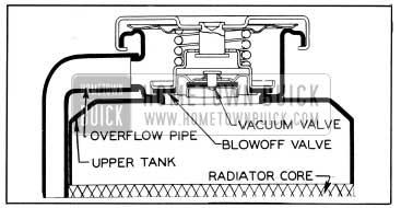 1954 Buick Pressure Type Radiator Cap Installation