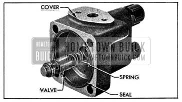 1954 Buick Pump Cover and Control Valve