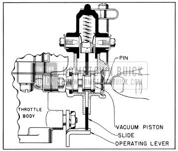 1954 Buick Pushing Vacuum Piston to Inner Position