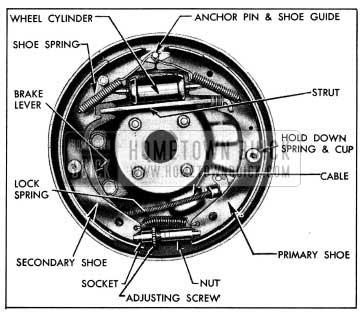 1954 Buick Rear Wheel Brake Assembly-Right