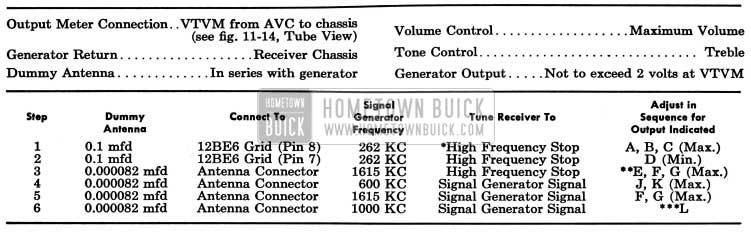 1954 Buick Selectronic Radio Alignment Procedure