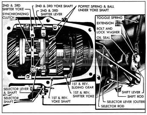 1954 Buick Shift Mechanism in Series 50-60 Transmission