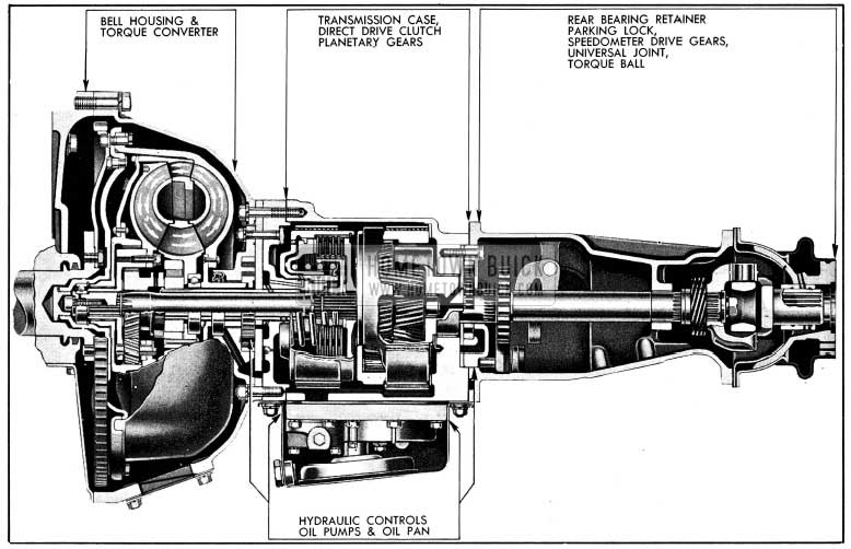 1954 buick dynaflow transmission specifications