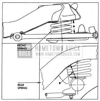 1954 Buick Spring Trim Dimensions