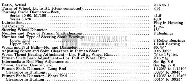 1954 Buick Steering Gear Specification