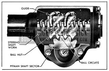 1954 Buick Steering Gear Worm and Nut, Showing Ball Circuits