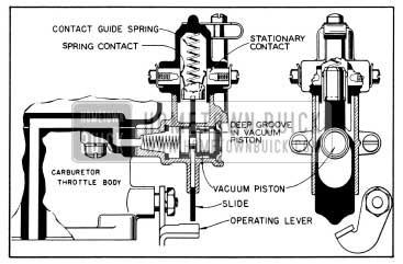1954 Buick Stromberg Accelerator Vacuum Switch Cranking Position