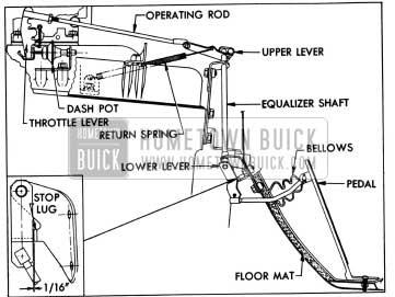 1954 Buick Throttle Linkage Adjustments