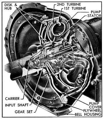 1954 Buick Twin Turbine Torque Converter