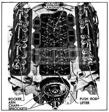 1954 Buick Valve Mechanism