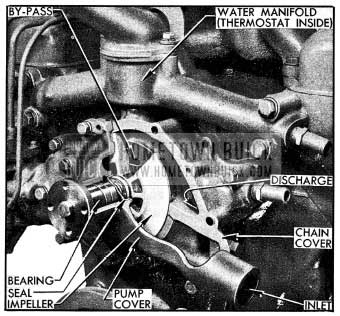 1954 Buick Water Pump Installation