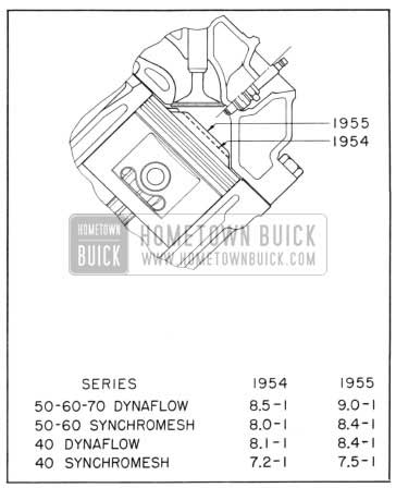 1968 Corvette Wiring Harness additionally Frontaxle furthermore Faq About Engine Transmission Coolers moreover FA8A2 besides Engine Crankshaft Bearings. on 1955 dodge wiring diagram