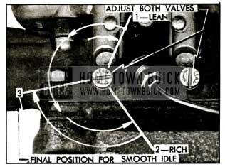 1955 Buick Adjustment of Idle Needle Valves