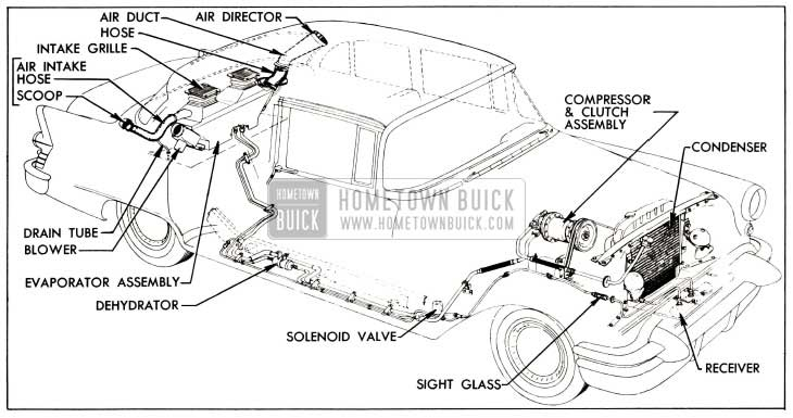 1955 buick heater \u0026 air conditioner hometown buick water hose routing buick post war