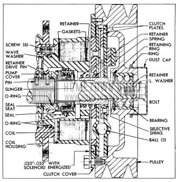 1955 Buick Air Conditioning Arrangement