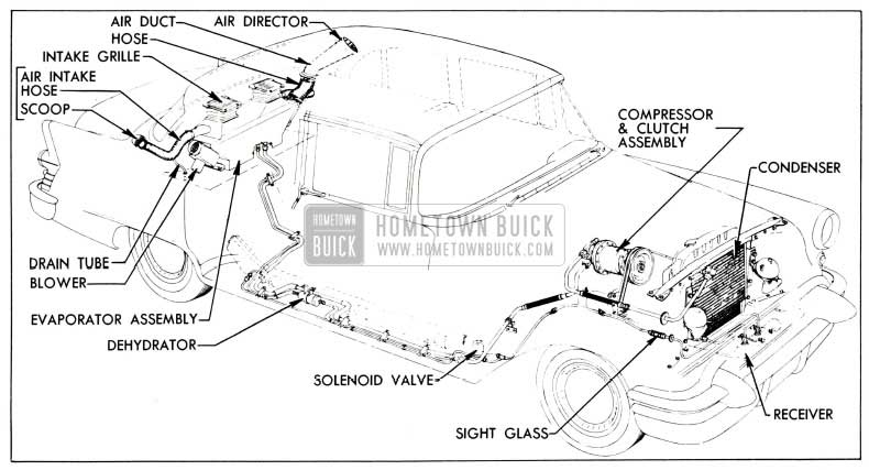 1955 Buick Air Conditioning Overview
