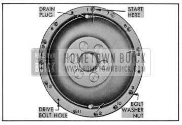 1955 Buick Ball Tightening Sequence