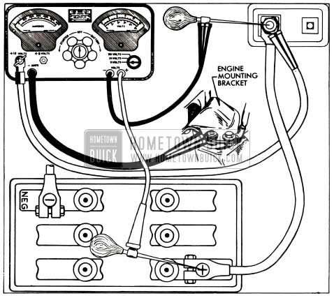 1955 buick battery and cables hometown buick1955 buick battery cable test connections