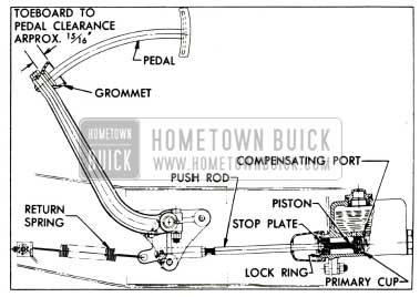Buick Brake Pedal Adjustment