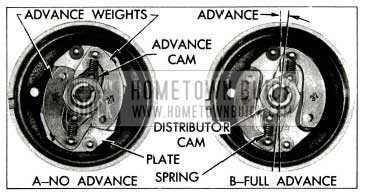 1955 Buick Centrifugal Advance Mechanism