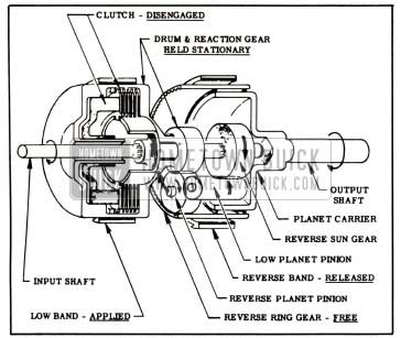 1955 Buick Clutch and Planetary Gears in Low
