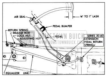 1955 Buick Clutch Pedal Lash Adjustment