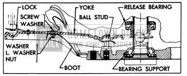 1955 Buick Clutch Release Yoke and Boot