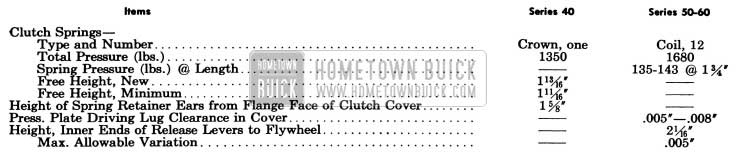 1955 Buick Clutch Specification