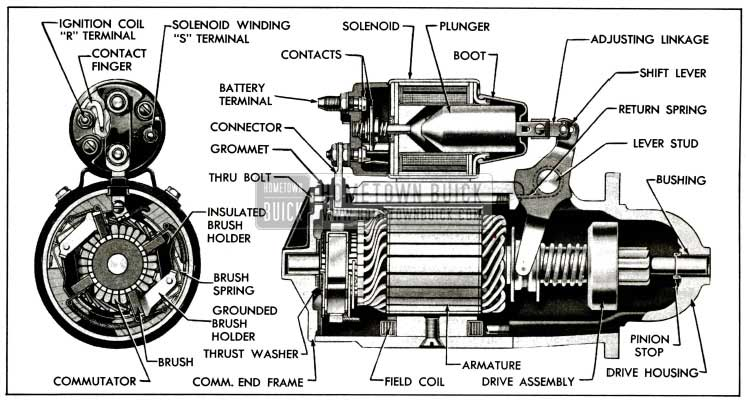 1955 Buick Cranking Motor-Sectional View