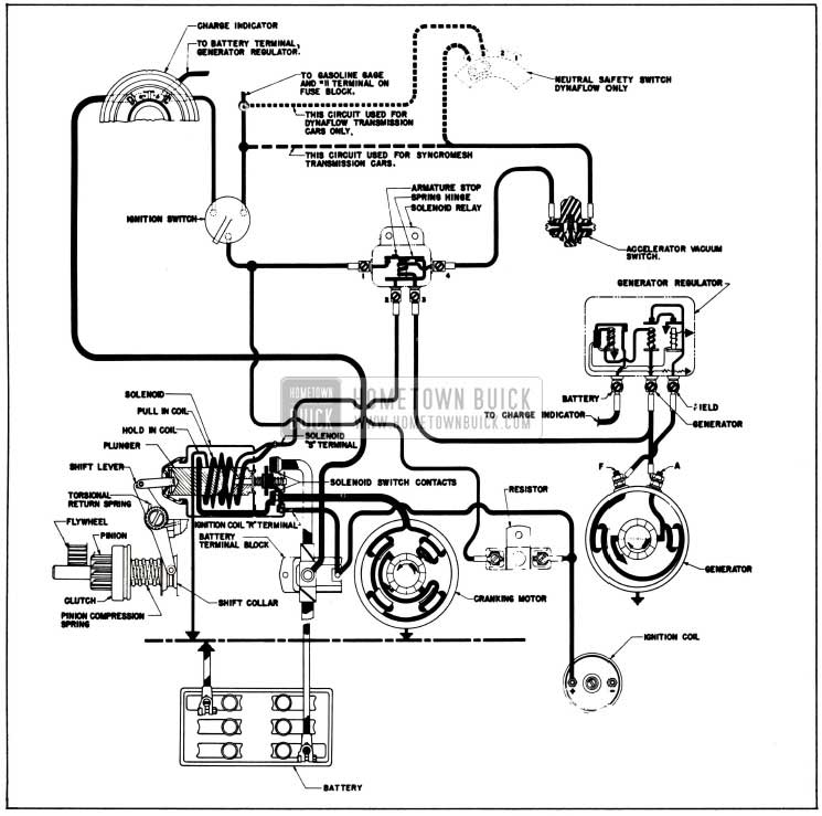 buick wiring diagrams hometown  buick  auto wiring diagram