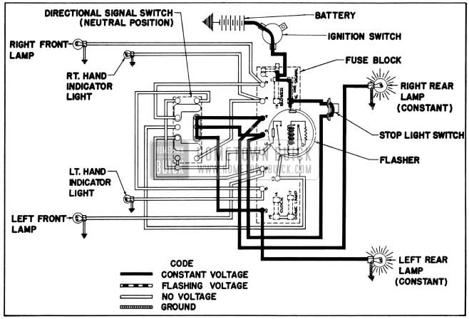 1955 Buick Signal System on turn signal switch wiring diagram