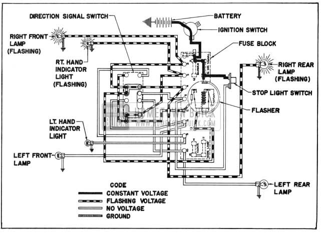 1955 buick starter wiring diagram  free vehicle wiring