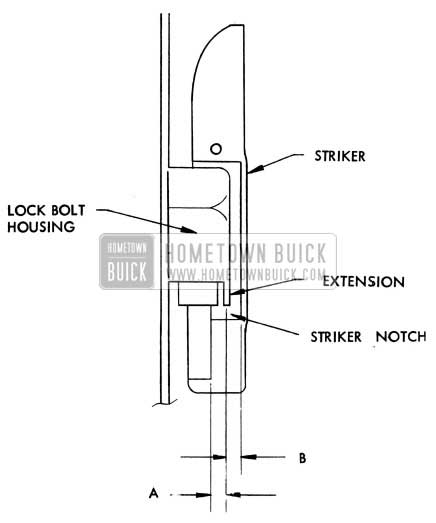 1955 Buick Door Lock and Striker Parts