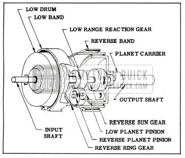 1955 Buick Elements of Planetary Gear Train